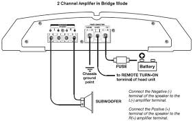 how to bridge an amplifier learning center sonic electronix to bridge your amplifier locate the amp terminals for a 2 channel amplifier you will see four terminals a positive and a negative terminal for channel