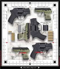 Comparison Charts Ruger Lcp Vs Page 2 The Firing