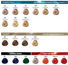 Majirel Carta De Colores L Oreal Majirel Color Chart
