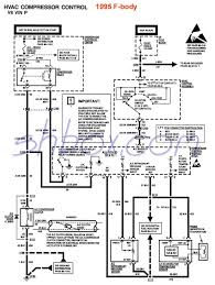 k2 snow plow wiring diagram auto electrical wiring diagram k2 snow plow wiring diagram