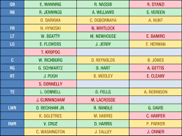 Giants Depth Chart Giants Depth Chart Post Draft 53 Man Roster Projections