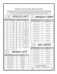 7 Clarity Chart Templates Free Sle Exle ~ Diamond Size Chart Template