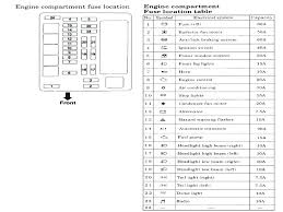 2000 mitsubishi eclipse fuse box diagram wiring diagram for you • 2004 mitsubishi eclipse fuse box diagram wiring diagram origin rh 10 1 darklifezine de 2000 mitsubishi eclipse fuse panel diagram 1999 mitsubishi eclipse