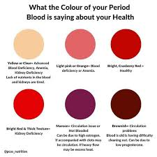 You May Think The Colour Of Your Period Blood Is Not