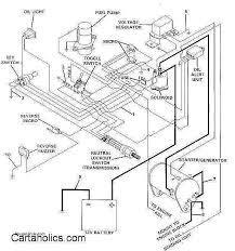 club car ignition switch wiring diagram new gas club car ignition 3 position ignition switch wiring diagram at Ignition Switch Wiring Diagram In Car