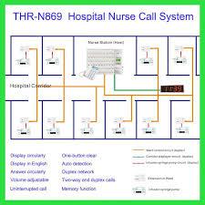 nurse call system wiring diagram wire center \u2022 TekTone Nurse Call System nurse call system wiring diagram image wiring diagram rh magnusrosen net hill rom nurse call system