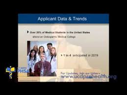 Aacomas Letter Of Recommendation 2019 Aacomas Application Gina Moses M Ed 2013 Youtube