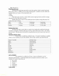 Software Developer Resume Template Free What Is A Template In Java
