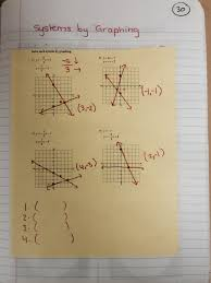 best ideas of algebra 1 solving systems by graphing worksheet inspirational for your algebra 1 kuta