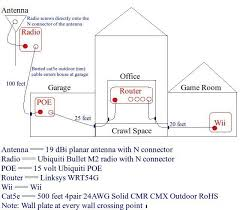 cat5e wiring diagram wall plate image information muhasab info wall plate rj45 wiring diagram wall
