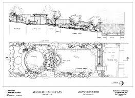 Small Picture Small Garden Design Plans GardenNajwacom