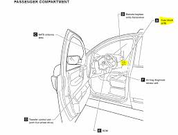 amazing where is the fuse box in a nissan versa photos best 2015 nissan versa radio not working brake lights went out after a trailer was hooked up bulbs are ok