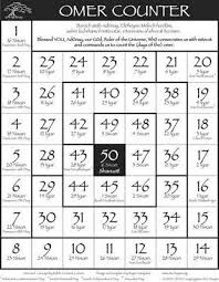 Chart For Counting The Omer Counting The Omer Chart 5776 Yahoo Image Search Results