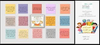 انفوجرافيك التعليم القائم على الكفايات Shms Saudi Oer Network