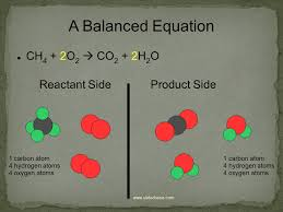 balance chemical equations game talkchannels