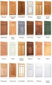 modern cabinet door style. Kitchen Cabinet Door Styles For Divine Design Ideas Of Great Creation With Innovative 19 Modern Style O