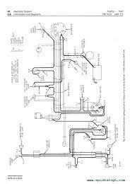john deere 1520 tractor tm1012 technical manual pdf repair manual enlarge repair manual john deere 1520 tractor tm1012 technical manual pdf 2 enlarge