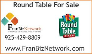 california franchise res for california franchise res at bizquest