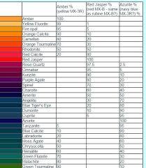 Rit Fabric Dye Color Chart Procion Mx Color Mixing Chart Bright Procion Mx Dye Color Chart
