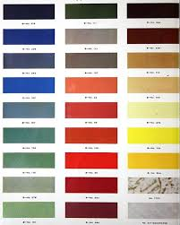 Formica Colors And Patterns