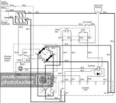 ez wiring diagram ez go pds golf cart wiring diagram ez image wiring ez go wire diagram ez wiring diagrams online basic ezgo electric golf cart wiring and manuals ez wiring harness solidfonts