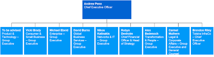 New Organisational Structure And Leadership Team For Telstra