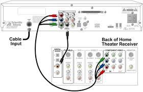 home theatre wiring diagram wiring diagram home cinema wiring diagram home theatre wiring diagram