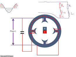 single phase motor wiring diagram with capacitor start capacitor run AC Motor Parts single phase motor wiring diagram with capacitor start capacitor run