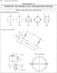 Pressure Vessel Skirt Design Pressure Vessel Design Manual 3e