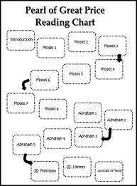 Pearl Of Great Price Reading Chart Scripture Reading Chart