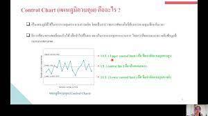 แนะนำ Control chart วิชา การควบคุมคุณภาพ - YouTube