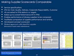 Supplier Scorecard Example Supplier Relationship Management Srm Scorecards