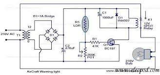 how to a wiring diagram aircraft wiring diagrams aircraft wiring diagram manual electrical