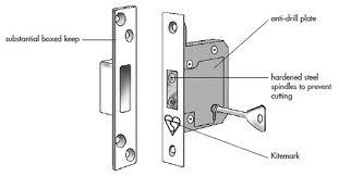 mortise door lock parts. Delighful Parts BS3621 Mortice Deadlock With Mortise Door Lock Parts O