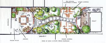 backyard plans designs. Ideas Of Backyard Planner For Stunning Landscape Design Plans Designs