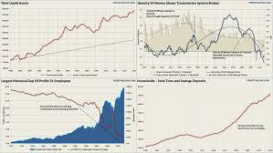 Liquidity Trap 4 Panel Chart 071213