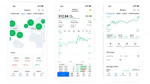 Best Financial Charts 5 Best Investment Apps December 2019 Commission Free