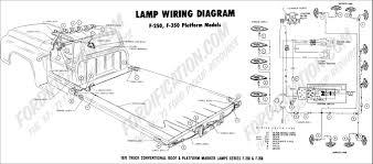 1977 ford f 250 wiring diagram wiring diagrams 1977 ford f150 ignition switch wiring diagram at 1977 Ford F 250 Wiring Diagram
