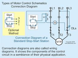 1 basic principles of motor controls