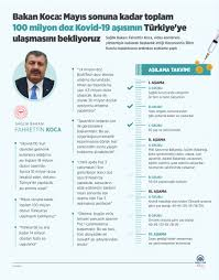 10 Nisan 2021 Cumartesi Türkiye Günlük Koronavirüs Tablosu | Bugünkü korona  tablosu| Vaka ve ölüm sayısı kaç oldu?