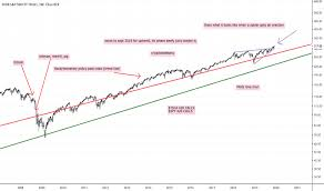 Spy Stock Price And Chart Amex Spy Tradingview
