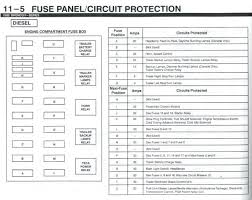 2009 ford f250 fuse box diagram cab panel free download wiring 2009 ford f250 super duty fuse box diagram 2009 ford f250 fuse box diagram f wiring