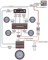 17 best ideas about car audio systems car audio amplifier wiring diagram