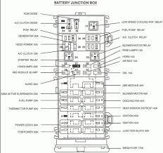 fuse box 2006 ford taurus 2006 ford taurus interior fuse box 2002 ford taurus window fuse at Ford Taurus 2002 Fuse Box Diagram