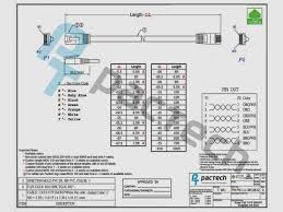 rj45 cat6 wiring wiring diagram for you • rj45 socket wiring diagram detailed schematics diagram cat6 rj45 wiring b rj45 cat6 cables