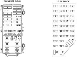 2001 mazda protege fuse box diagram nemetas aufgegabelt info 97 mazda fuse box diagram wiring diagram library 2000 mazda protege engine 1998 mazda protege fuse