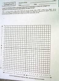 Tea Graphiti Math Worksheets Tea Best Free Printable Worksheets ...