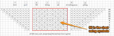 Knitting Chart Maker Charting Knitting Patterns In Excel Anniebee Knits