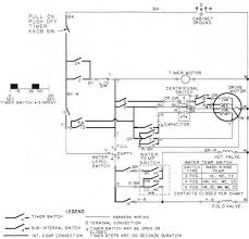 washing machine timer wiring diagram wiring diagram wiring diagram of washing machine timer