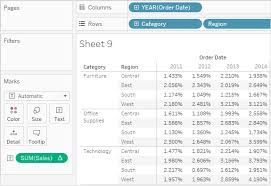 Points To Percentage Conversion Chart Calculate Percentages In Tableau Tableau